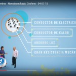 El grafeno: el nanomaterial que está de moda