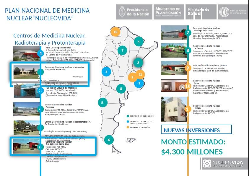 PlanNacionaldeMedicinaNuclear
