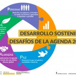 Desafíos de la agenda de desarrollo sostenible 2030