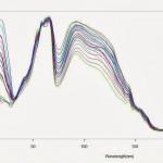 Curso de posgrado: Cualimetría y Quimiometría