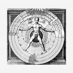 Tipos humanos entre el arte y la filosofía