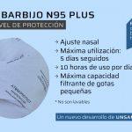 N97 Plus, una nueva versión mejorada de los Superbarbijos