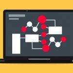 Curso autogestionado para docentes UNSAM: Primeros pasos para el uso del aula virtual